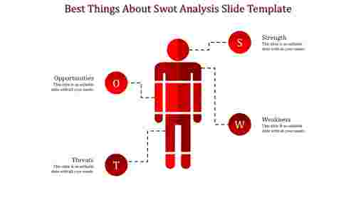 swot analysis slide template-Best Things About Swot Analysis Slide Template-Red