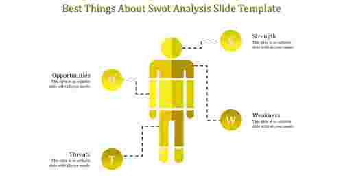swot analysis slide template-Best Things About Swot Analysis Slide Template-Yellow