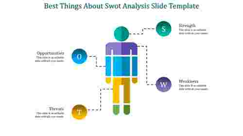 swot analysis slide template-Best Things About Swot Analysis Slide Template