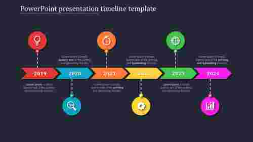 PowerPoint Presentation Timeline Template