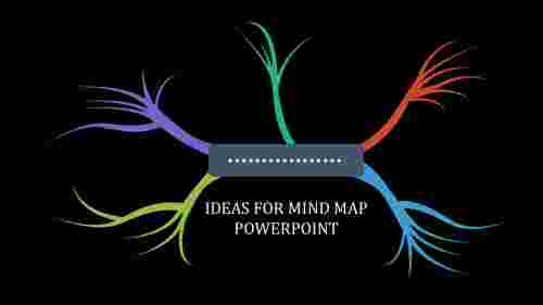 A zero noded mind map powerpoint