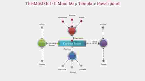 A four noded Mind map template powerpoint