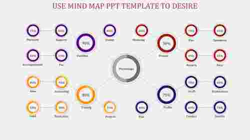 Mind map ppt template