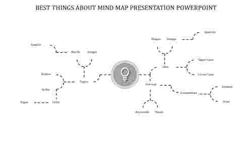 A two noded Mind map presentation powerpoint