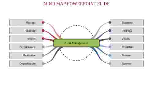 A two noded Mind map powerpoint slide