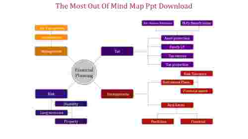 Mind map ppt download