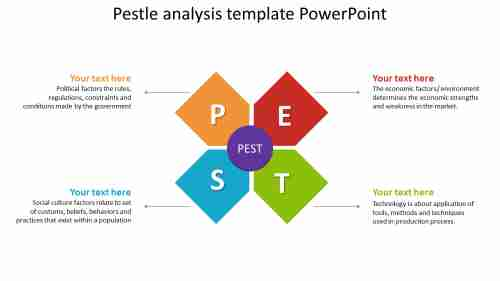 A four noded Pestle analysis template powerpoint