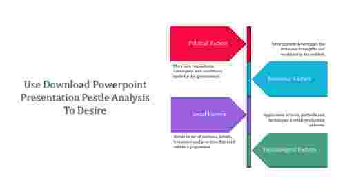 A four noded Download powerpoint presentation pestle analysis