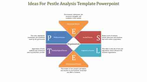 A six noded Pestle analysis template powerpoint