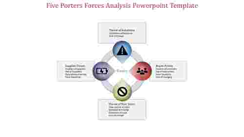 A%20four%20noded%20Five%20porters%20forces%20analysis%20powerpoint%20template