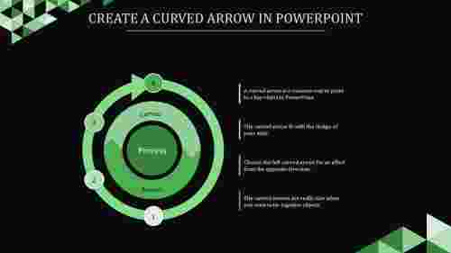A four noded Create a curved arrow in powerpoint