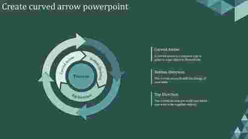 A three noded Create curved arrow powerpoint