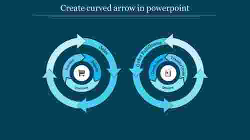 Create curved arrow in powerpoint presentation