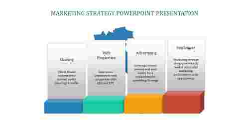 A four noded Marketing strategy powerpoint presentation