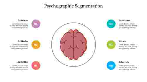 Psychographic%20Segmentation%20PowerPoint%20Template