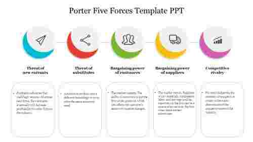 Porter%20Five%20Forces%20Template%20PPT%20Slide