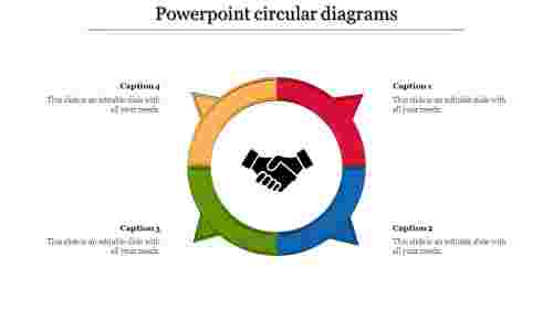 Power Point Circular Diagrams - Circular Pie Model