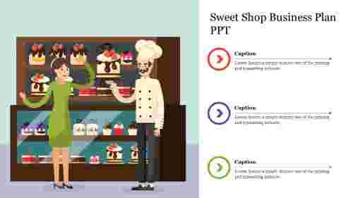 Sweet%20Shop%20Business%20Plan%20PPT%20Slide