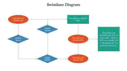 Swimlane%20Diagram%20For%20Presentation