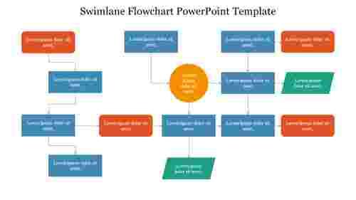 swimlane%20flowchart%20powerpoint%20template