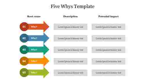 5%20Whys%20Template%20For%20PPT%20Presentation