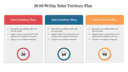 Best%2030%2060%2090%20Day%20Sales%20Territory%20Plan%20PPT%20Template