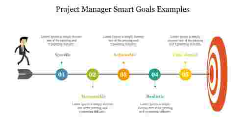 Project%20Manager%20Smart%20Goals%20Examples%20PPT%20Slide