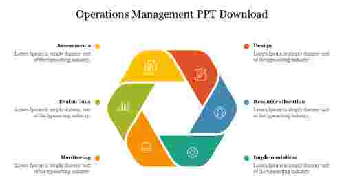 Best%20Operations%20Management%20PPT%20Download