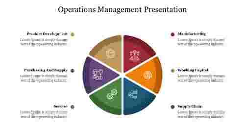 Best%20Operations%20Management%20Presentation%20Slide
