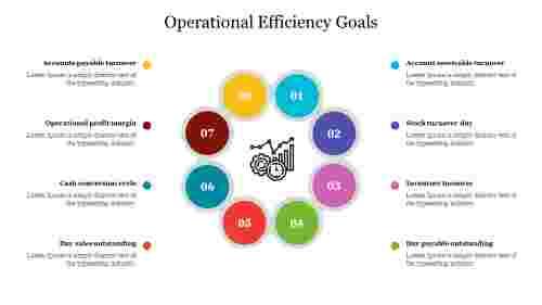 Operational%20Efficiency%20Goals%20PowerPoint%20slide