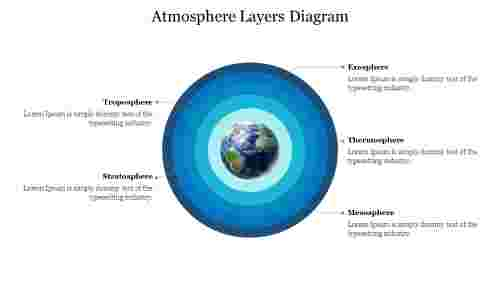 Atmosphere%20Layers%20Diagram%20For%20PPT%20Presentation