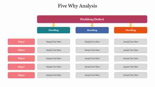 Best%205%20Why%20Analysis%20PPT%20Template