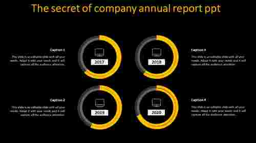 company annual report ppt-The secret of company annual report -ppt