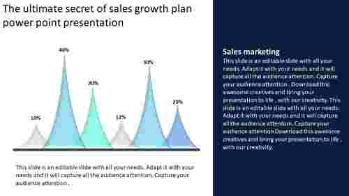 Marketing Sales Growth Plan Powerpoint Presentation