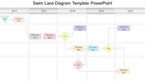 swim%20lane%20diagram%20template%20powerpoint%20design