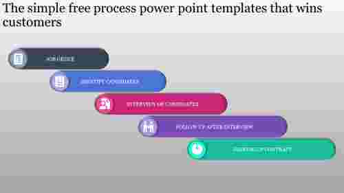 Simple free process powerpoint templates