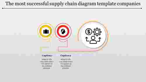 supply chain diagram template
