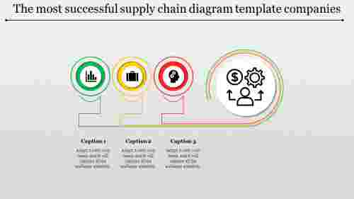 Supply Chain Diagram Template Planning