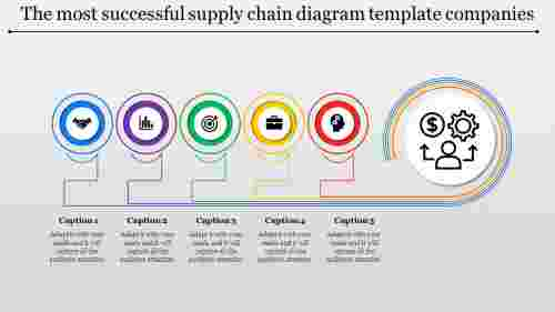 Supply Chain Diagram Template Visual