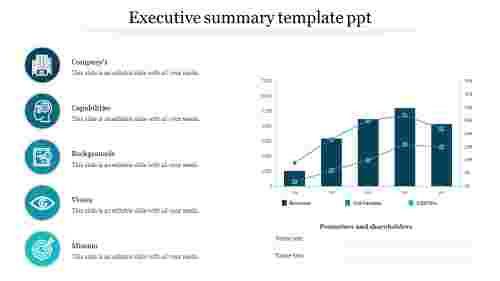 Executive%20Summary%20Template%20PPT-Chart%20Model