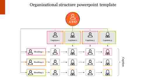Simple organizational structure powerpoint template