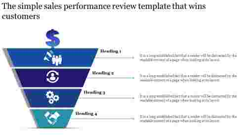 sales%20performance%20review%20template