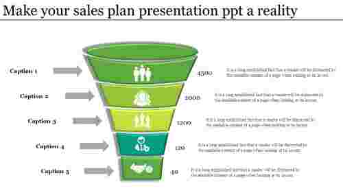 Know About Sales Plan Presentation PPT