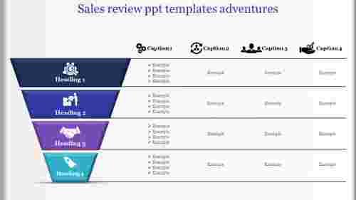 sales%20review%20PPT%20templates
