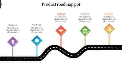 product roadmap ppt