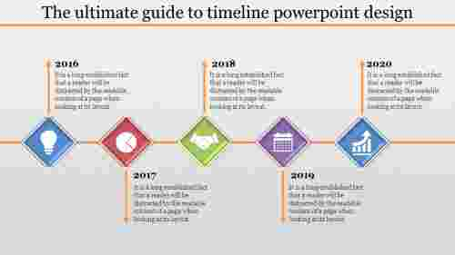 Perfect business timeline powerpoint design