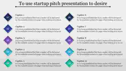 startup pitch presentation-to use startup pitch presentation to desire