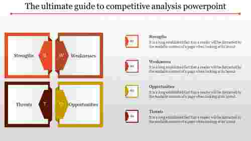 competitive analysis powerpoint-The ultimate guide to competitive analysis powerpoint