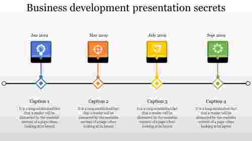 business development presentation