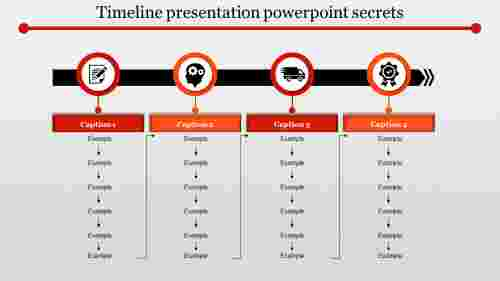 Highlighted timeline presentation powerpoint